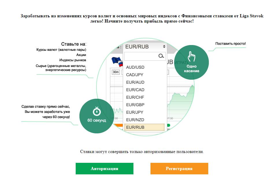 Бинарные опционы лига ставок инструкция заработка криптовалюты