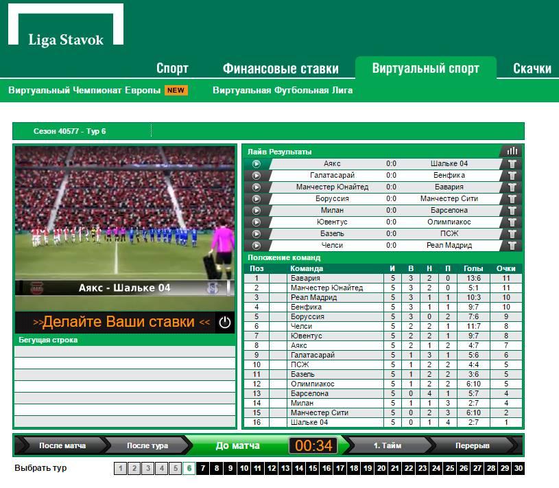 Ставки на виртуальный спорт FIFA 15