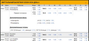 virtualniy-basketbol-parimatch-strategiya