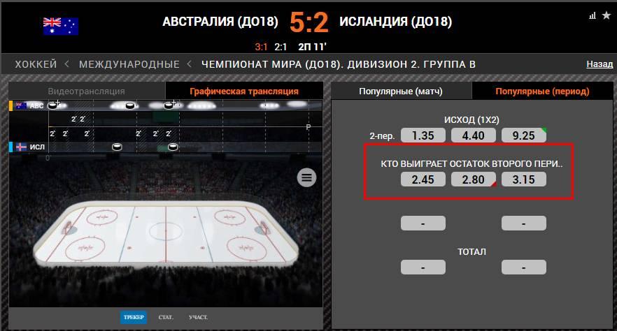 лайв ставки хоккей россия