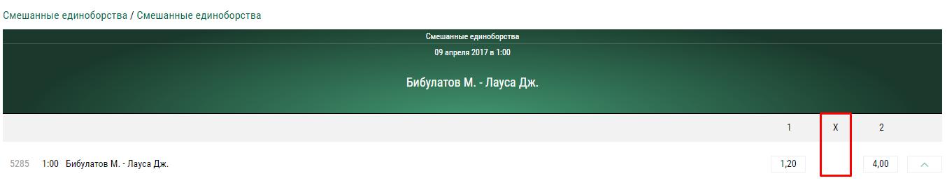 букмекерская контора ufc