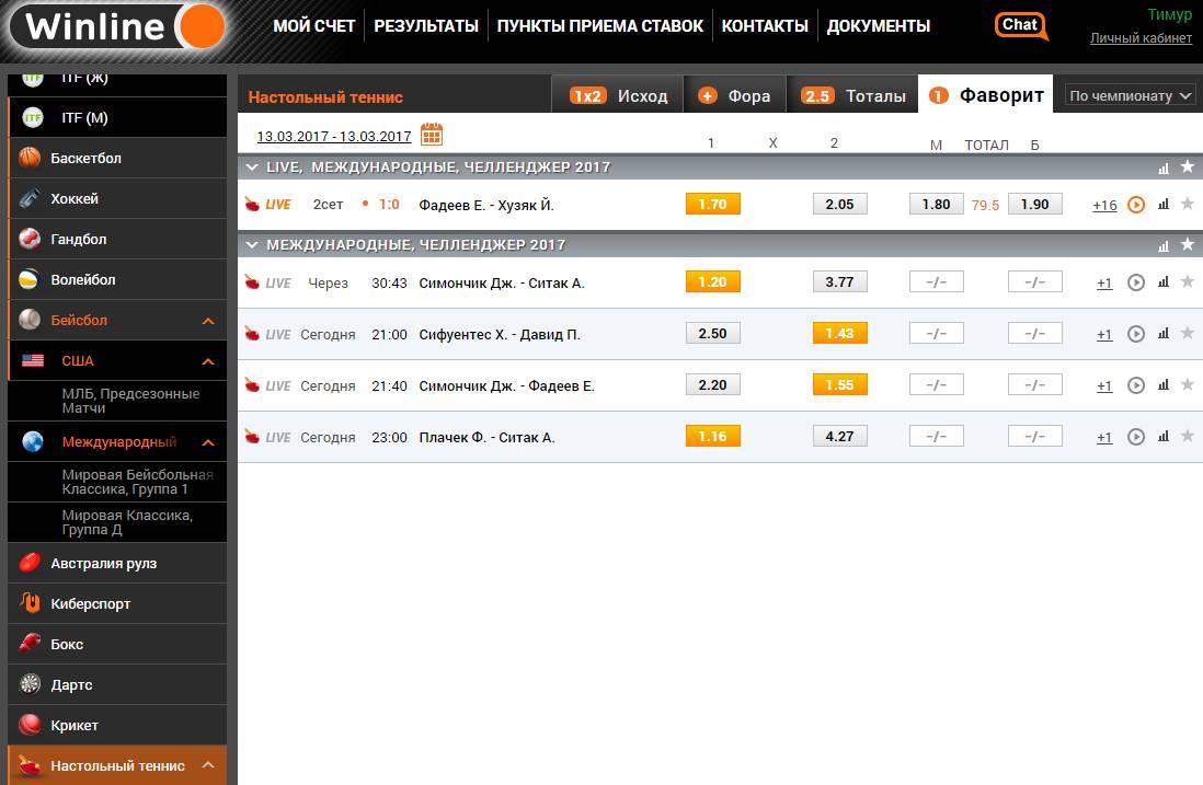 Ставки на спорт онлайн настольный теннис