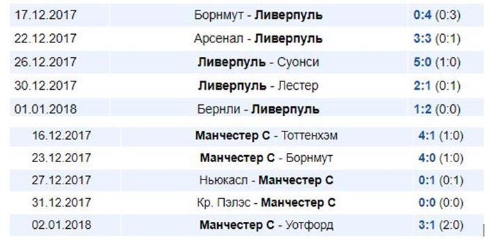 фонбет прогнозы россия
