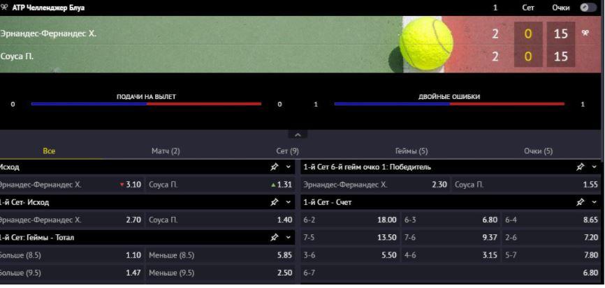 Ставки на спорт от 1 рублей спортивные трансляции онлайн прогнозы на спорт