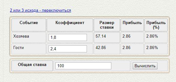 Вероятность в букмекерских конторах [PUNIQRANDLINE-(au-dating-names.txt) 45