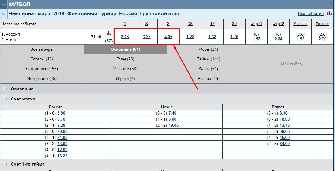 лучшие коэффициенты букмекерских контор в россии