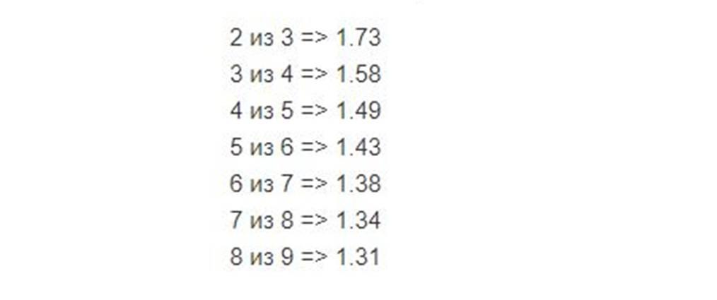 калькулятор бк систем онлайн
