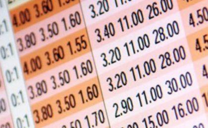 изменение коэффициентов букмекерских контор онлайн