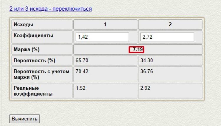 конторы доход букмекерской