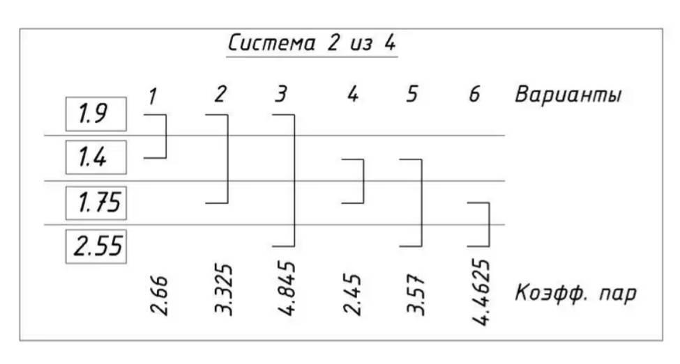 как рассчитать систему в букмекерской конторе