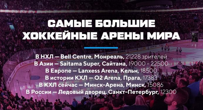 В Питере к ЧМ по хоккею построят новую арену 3