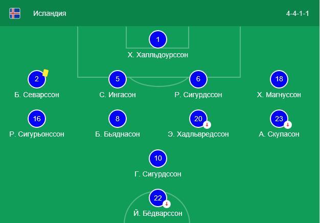 Бельгия – Исландия прогнозы на игру Лиги Наций 15 ноября 5