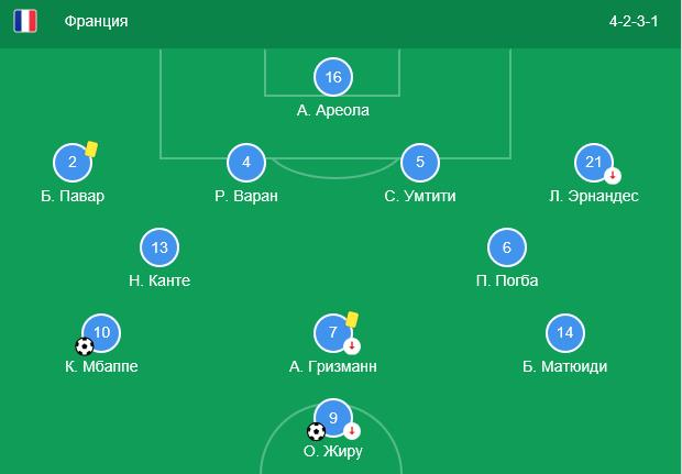 Нидерланды – Франция прогноз на матч Лиги Наций 6