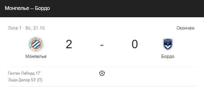 Прогноз на матч Бордо – Ницца 28.10 – чемпионат Франции 1