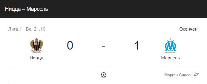 Прогноз на матч Бордо – Ницца 28.10 – чемпионат Франции 2