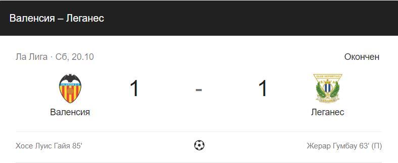 Прогноз на матч Ла лиги Атлетик Б – Валенсия 2