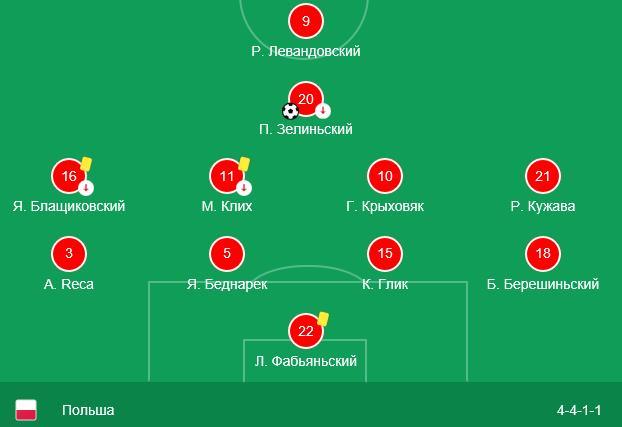 Прогноз на матч Лиги Наций Италия – Португалия 17.11 4