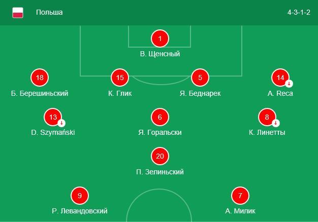 Прогноз на матч Лиги Наций Италия – Португалия 17.11 5