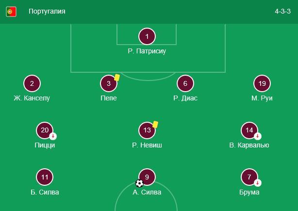 Прогноз на матч Лиги Наций Италия – Португалия 17.11 7