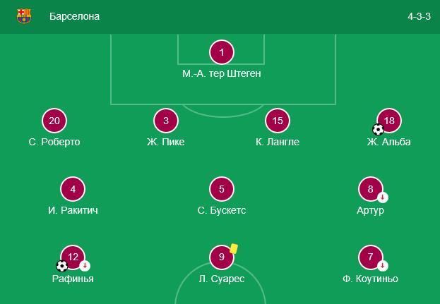 Прогноз на матч Лиги Чемпионов Интер – Барселона 2