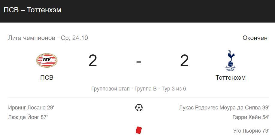 Прогноз на матч Лиги Чемпионов Тоттенхэм – ПСВ 6.11.18 4