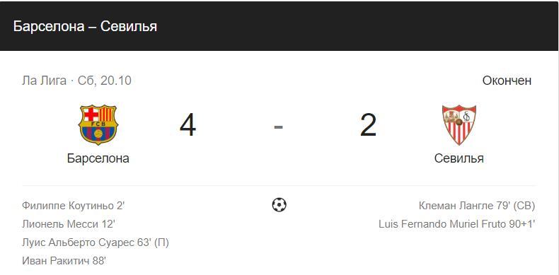 Севилья – Уэска прогноз на матч 28 октября – Испания 1