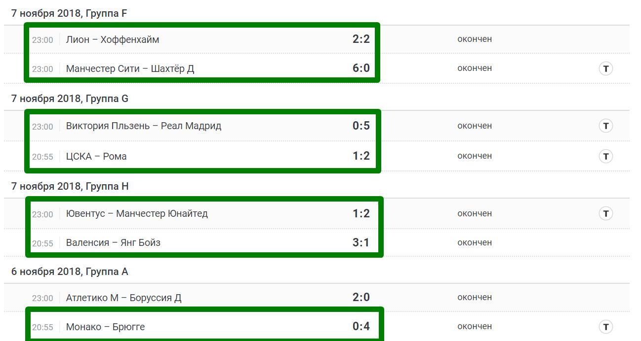Валуйные ставки на самые забивные лиги в футболе 1