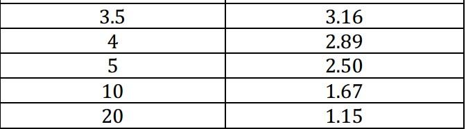Валуйные ставки на самые забивные лиги в футболе 8