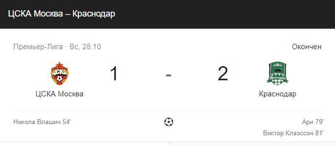Динамо - ЦСКА прогноз на матч РФПЛ 3 ноября 1
