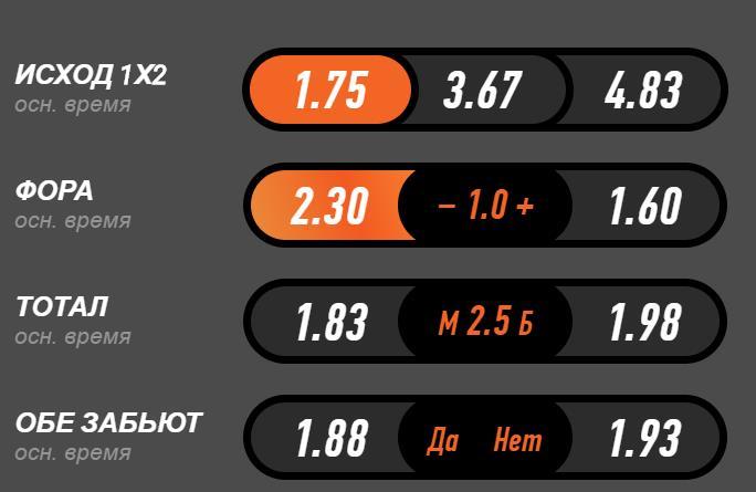 Краснодар – Стандарт (Стандард) прогноз и ставки на матч 6