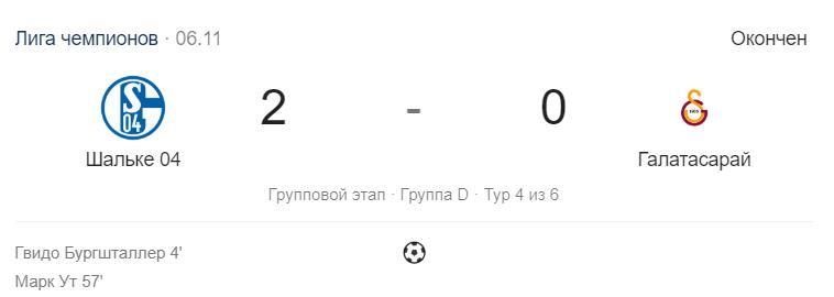 Прогноз на Локомотив – Галатасарай 28.11 + трансляция 2