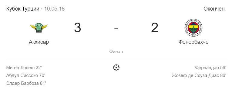 Прогноз на матч Краснодар – Акхисар 29.11 + трансляция 4
