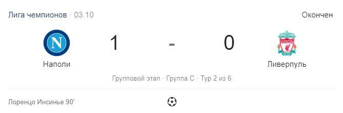 Прогноз на матч ЛЧ 2018 Наполи – Црвена Звезда 28.11 2