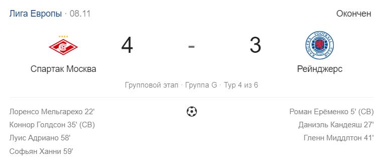 Прогноз на матч Лиги Европы Рейнджерс – Вильярреал 1