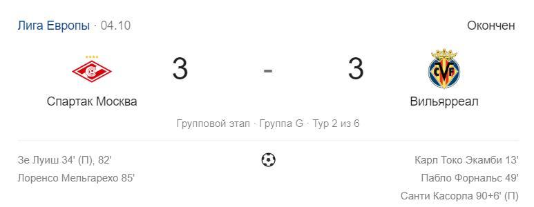 Прогноз на матч Лиги Европы Рейнджерс – Вильярреал 4