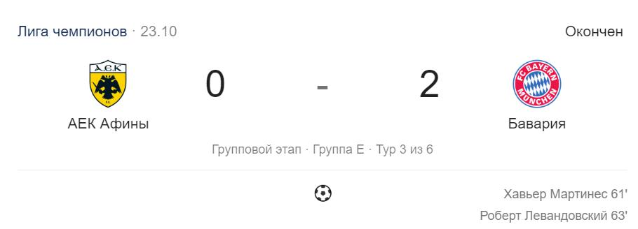 Прогноз на матч Лиги Чемпионов АЕК – Аякс 2