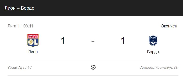 Прогноз на матч Лиги Чемпионов Лион – Манчестер Сити 2