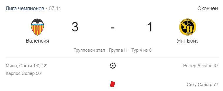 Прогноз на матч Лиги Чемпионов Манчестер Юнайтед – Янг Бойз 2