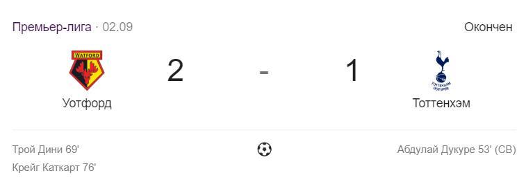 Прогноз на матч Чемпионата Англии Уотфорд – Ливерпуль 24.11 1
