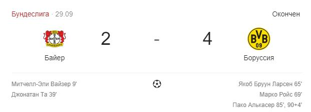Прогноз на матч Чемпионата Германии Майнц – Боруссия Дортмунд 5