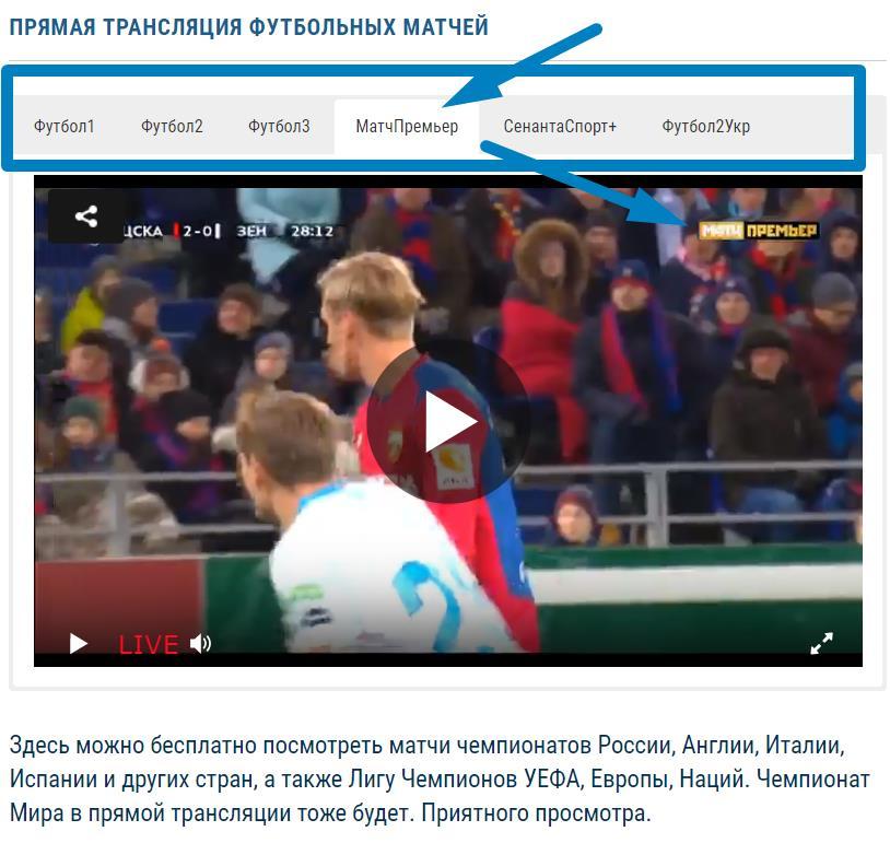 Смотреть прямую трансляцию матчей по футболу бесплатно 1