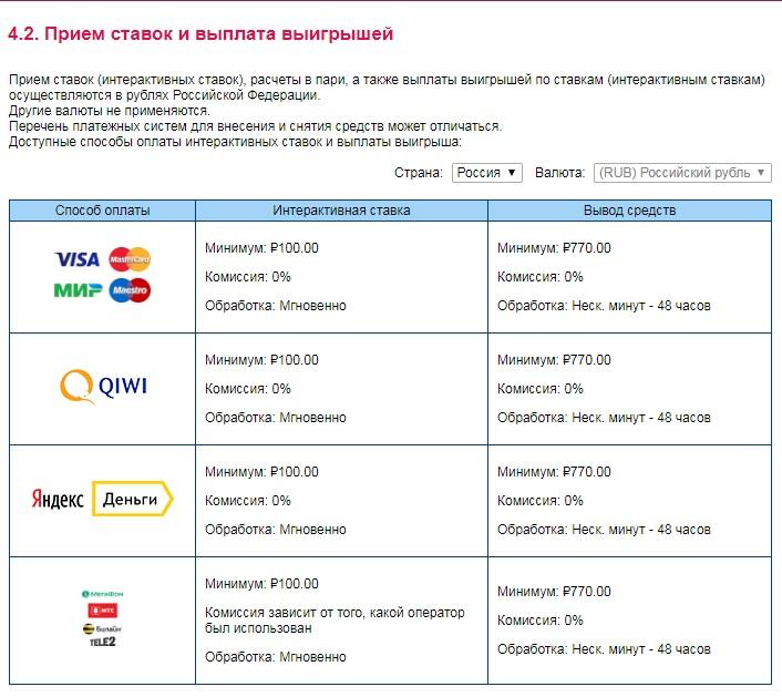 ТОП 10 букмекерских контор в России 17