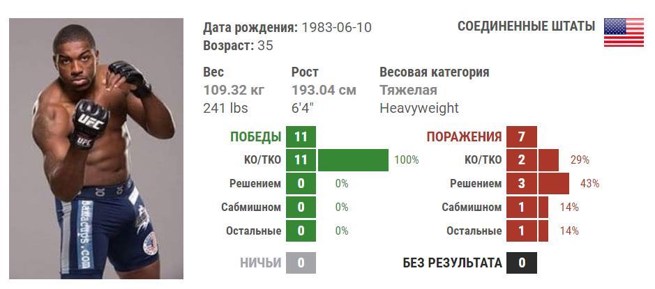 Андрей Орловский - Уолт Харрис 30 декабря. Прогнозы букмекеров и анонс боя 4