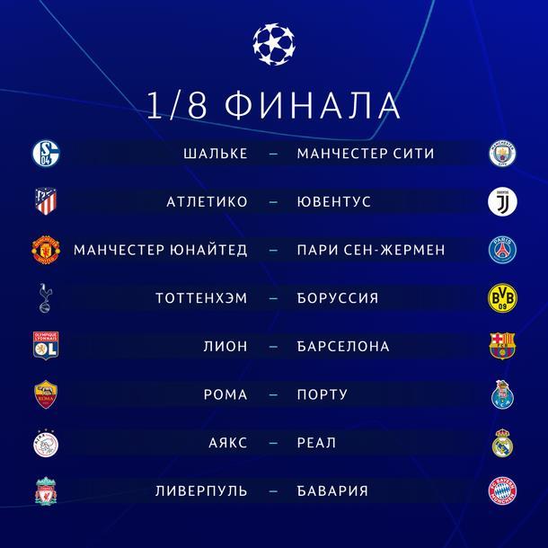 Жеребьевка 18 Лиги Чемпионов 2019 по футболу - результаты. Весенний плей-офф 1