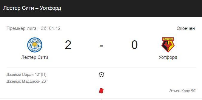 Прогноз на матч АПЛ Уотфорд – Манчестер Сити 04.12.2018 1