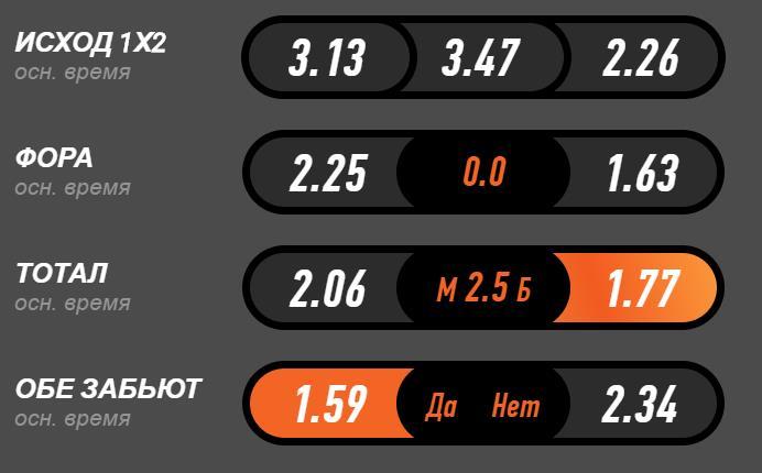 Прогноз на матч АПЛ Эвертон – Тоттенхэм Хотспур 23.12 4