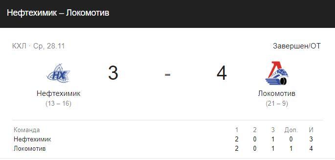 Прогноз на матч КХЛ Локомотив – Амур 5 декабря 2