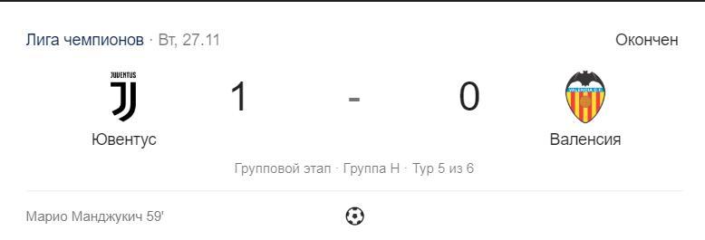 Прогноз на матч Лиги Чемпионов Янг Бойз – Ювентус 5