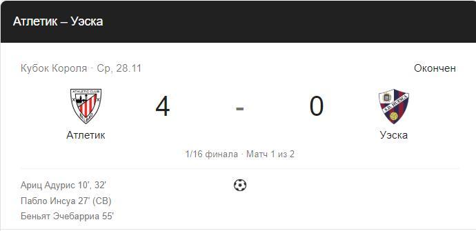 Прогноз на матч Уэска – Атлетик Бильбао 6.12 Кубок Испании 4