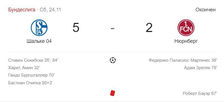 Прогноз на матч чемпионата Германии Бавария – Нюрнберг 8.12 4